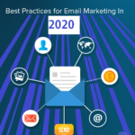 Email Marketing Examples With Some Best Practices
